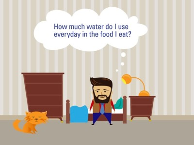 Water Footprint Study, Animated Infographic released